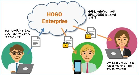 HOGO_Enterprise